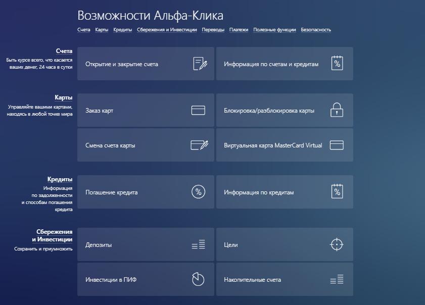 Возможности личного кабинета Альфа банк